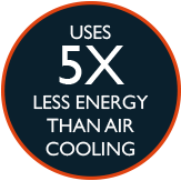 5xless energy than air cooling