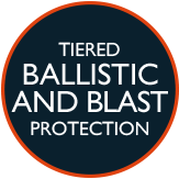 Tiered Ballistic and Blast