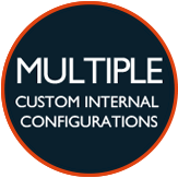 Multiple internal Configurations